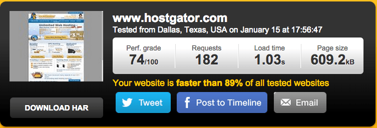 HostGator Speed Test